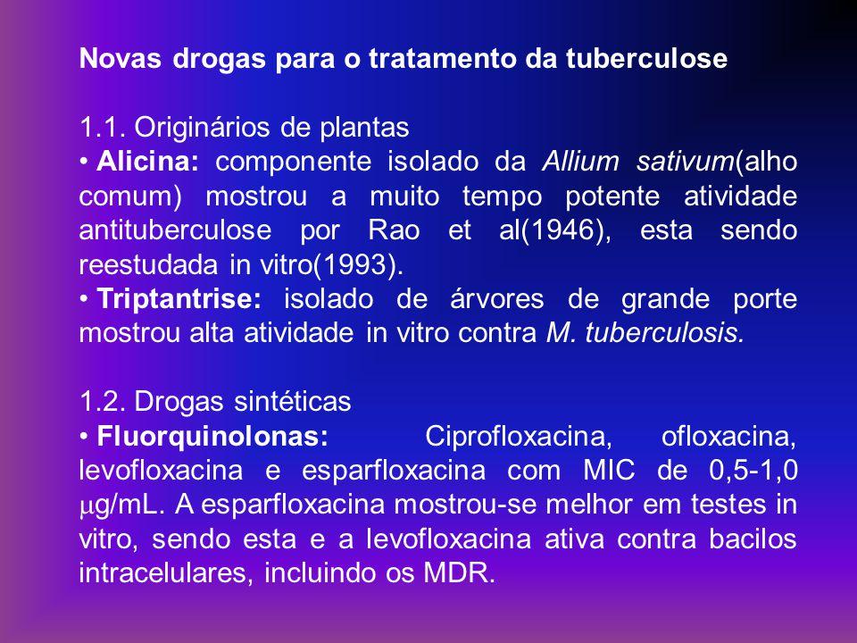 Novas drogas para o tratamento da tuberculose