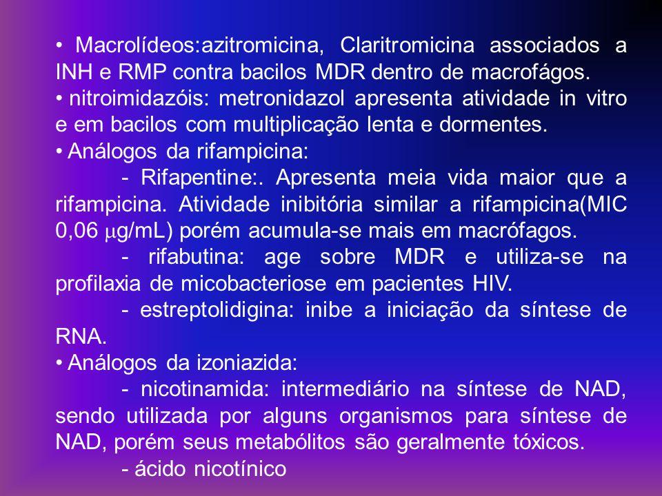 Macrolídeos:azitromicina, Claritromicina associados a INH e RMP contra bacilos MDR dentro de macrofágos.