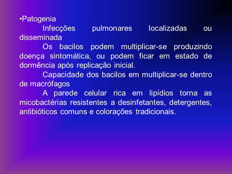 Patogenia Infecções pulmonares localizadas ou disseminada.
