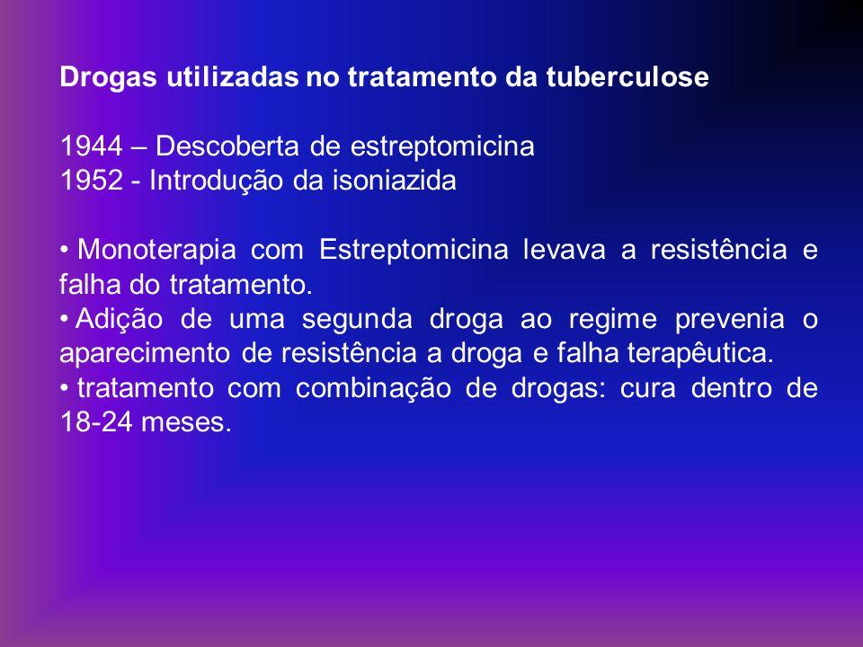 Drogas utilizadas no tratamento da tuberculose