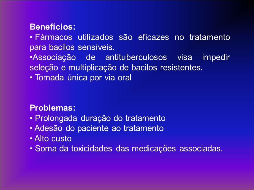 Benefícios: Fármacos utilizados são eficazes no tratamento para bacilos sensíveis.
