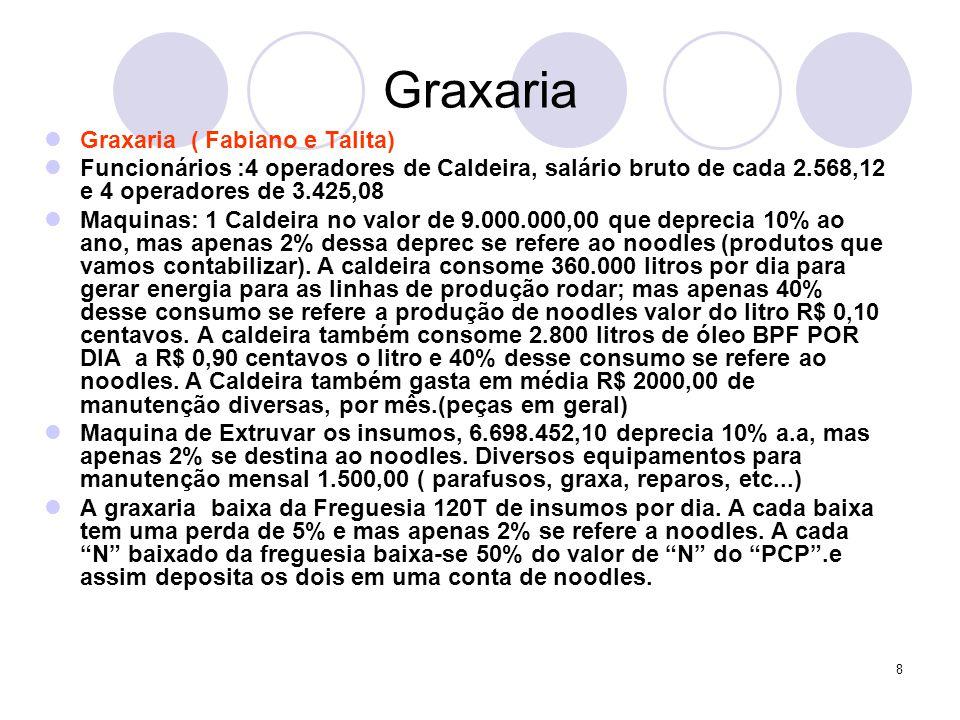 Graxaria Graxaria ( Fabiano e Talita)