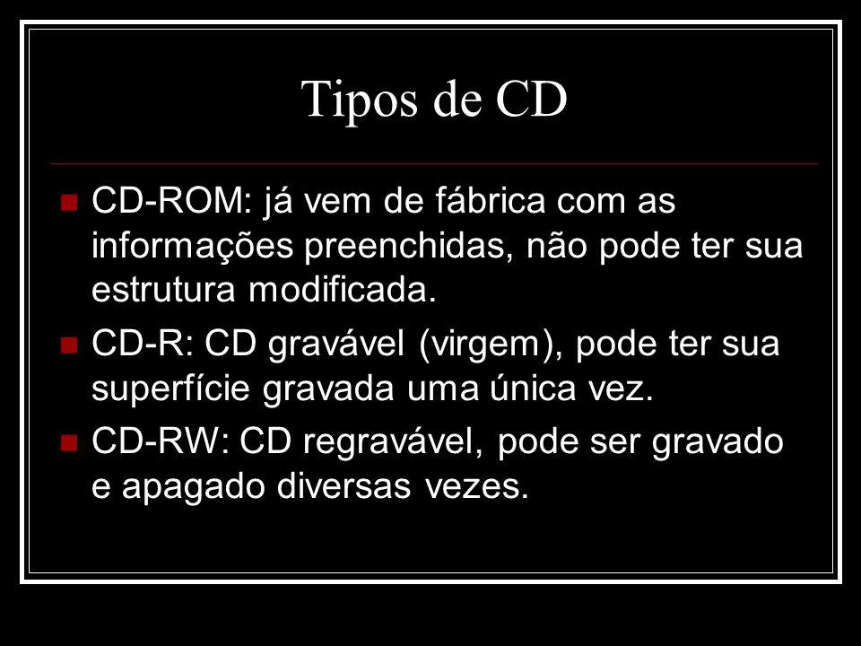 Tipos de CD CD-ROM: já vem de fábrica com as informações preenchidas, não pode ter sua estrutura modificada.
