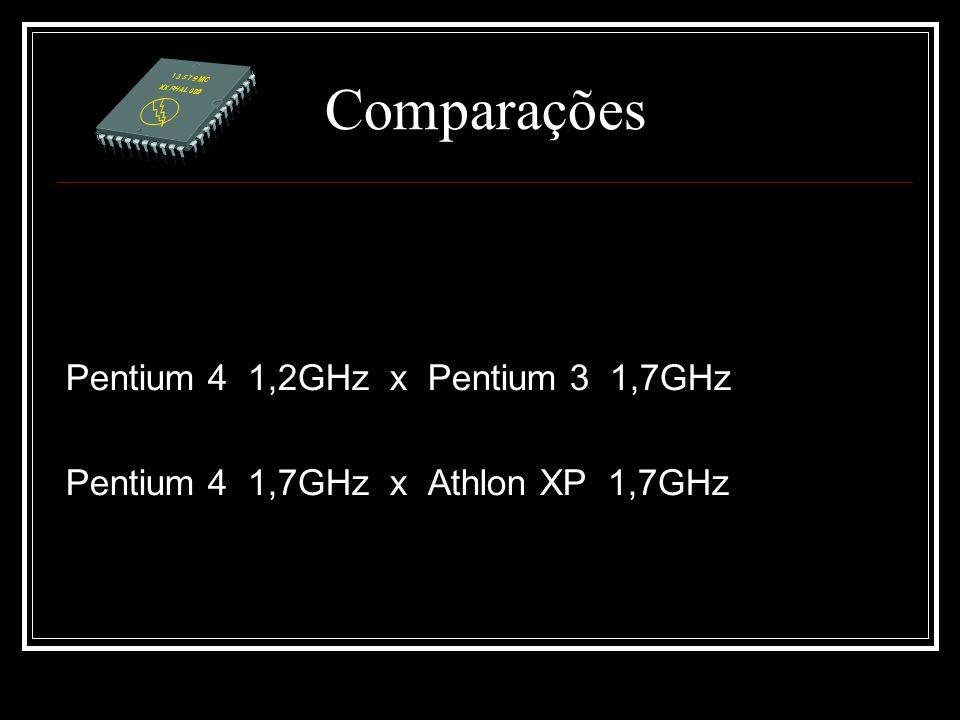 Comparações Pentium 4 1,2GHz x Pentium 3 1,7GHz