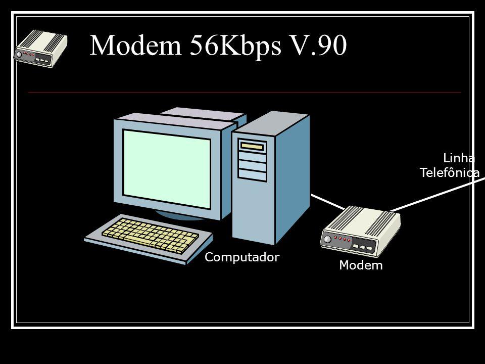 Modem 56Kbps V.90 Linha Telefônica Computador Modem