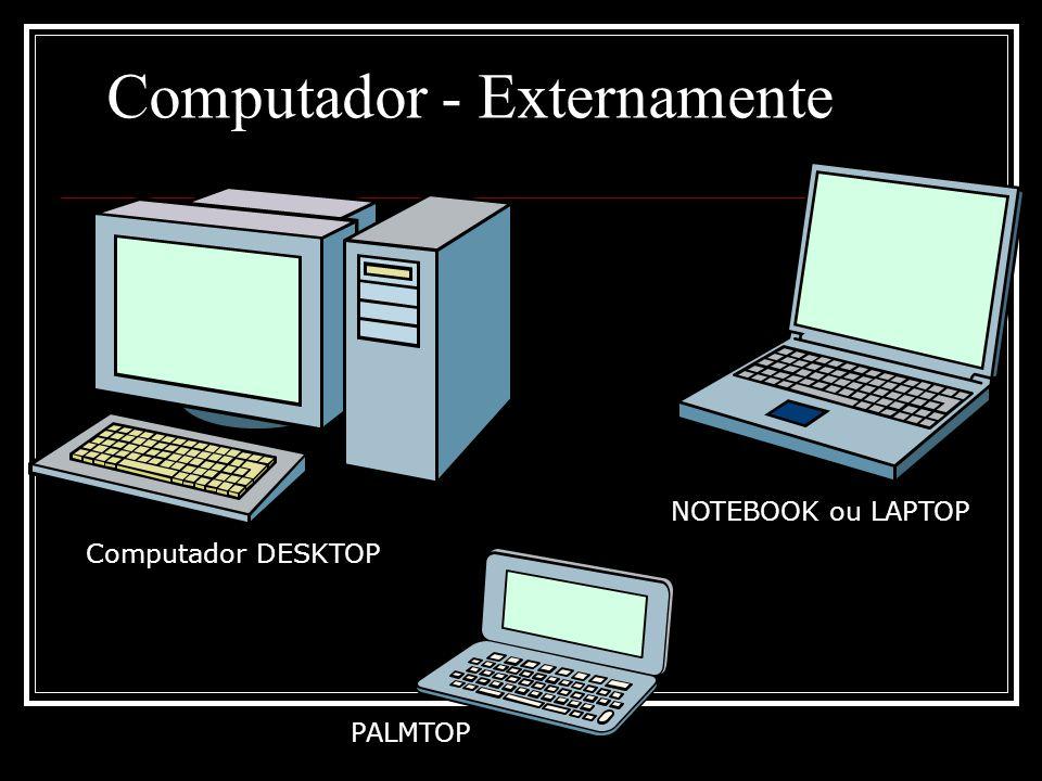 Computador - Externamente