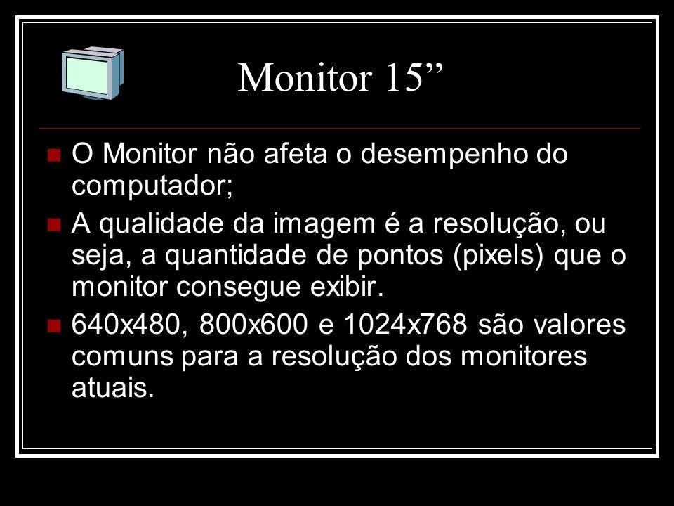 Monitor 15 O Monitor não afeta o desempenho do computador;