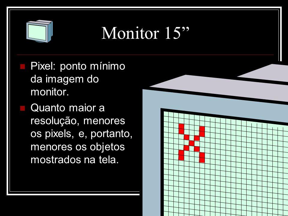 Monitor 15 Pixel: ponto mínimo da imagem do monitor.