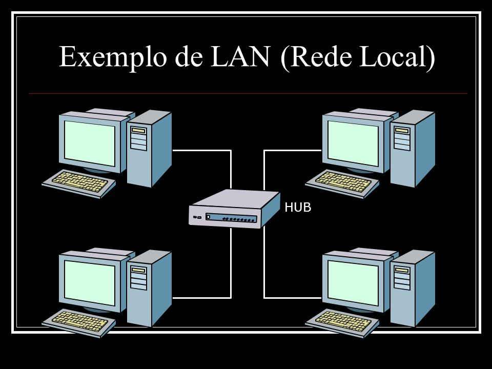 Exemplo de LAN (Rede Local)
