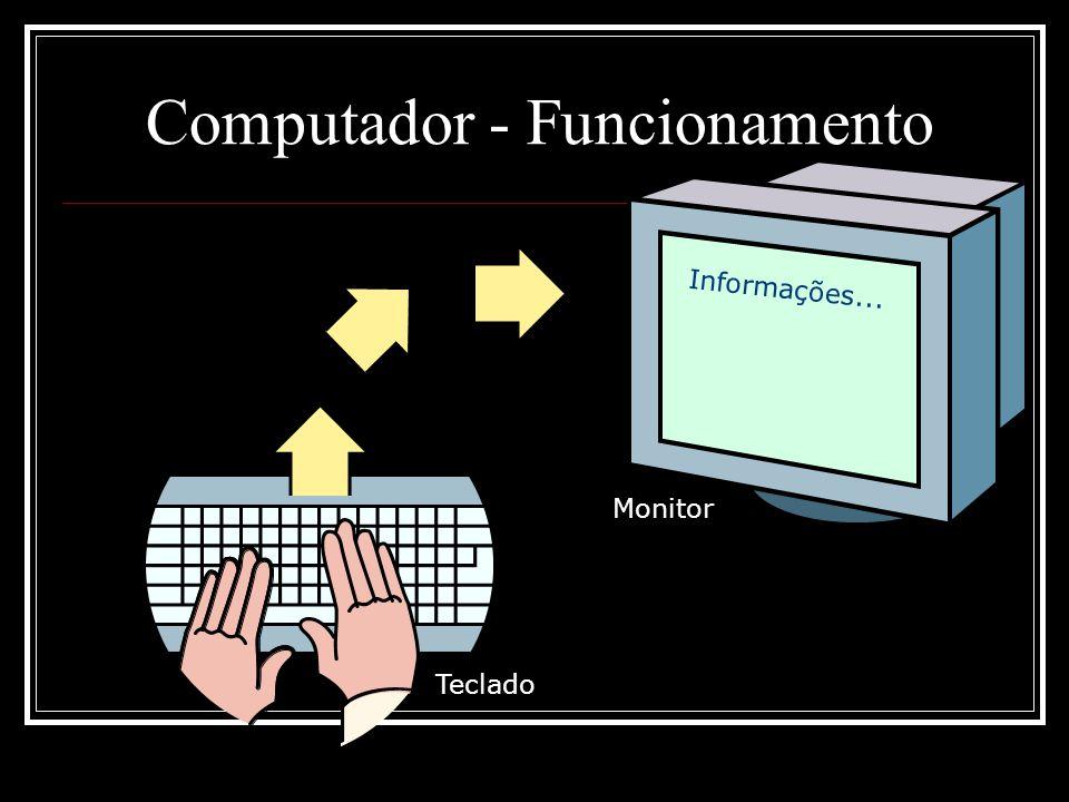Computador - Funcionamento