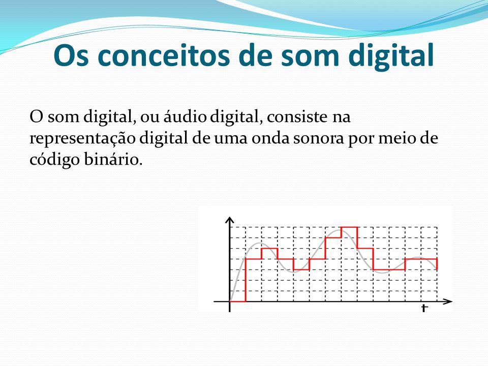 Os conceitos de som digital