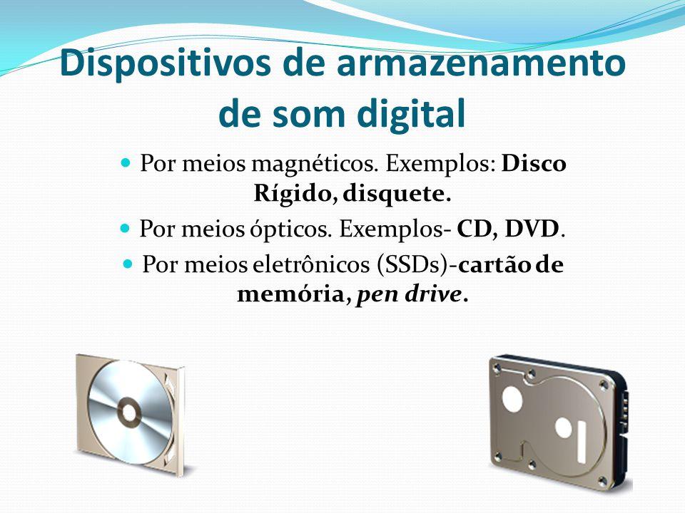 Dispositivos de armazenamento de som digital