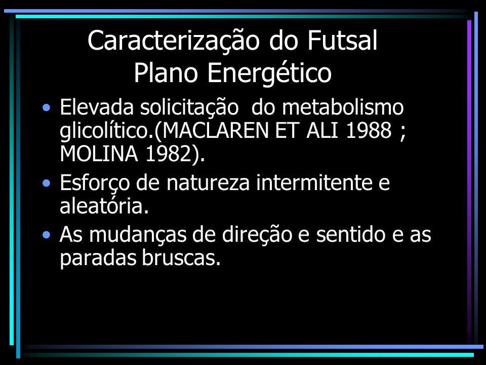 Caracterização do Futsal Plano Energético