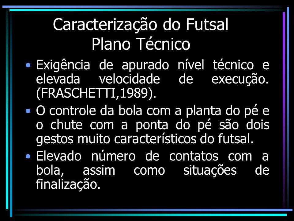 Caracterização do Futsal Plano Técnico