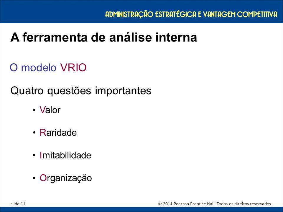 A ferramenta de análise interna