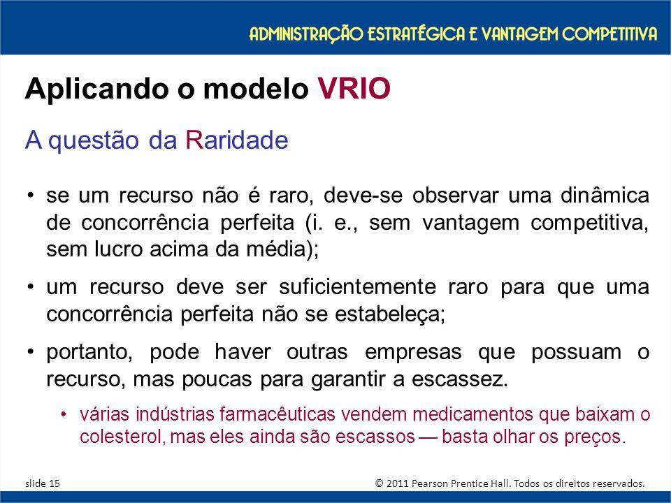 Aplicando o modelo VRIO
