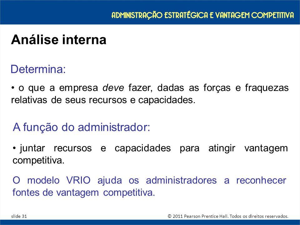 Análise interna Determina: A função do administrador:
