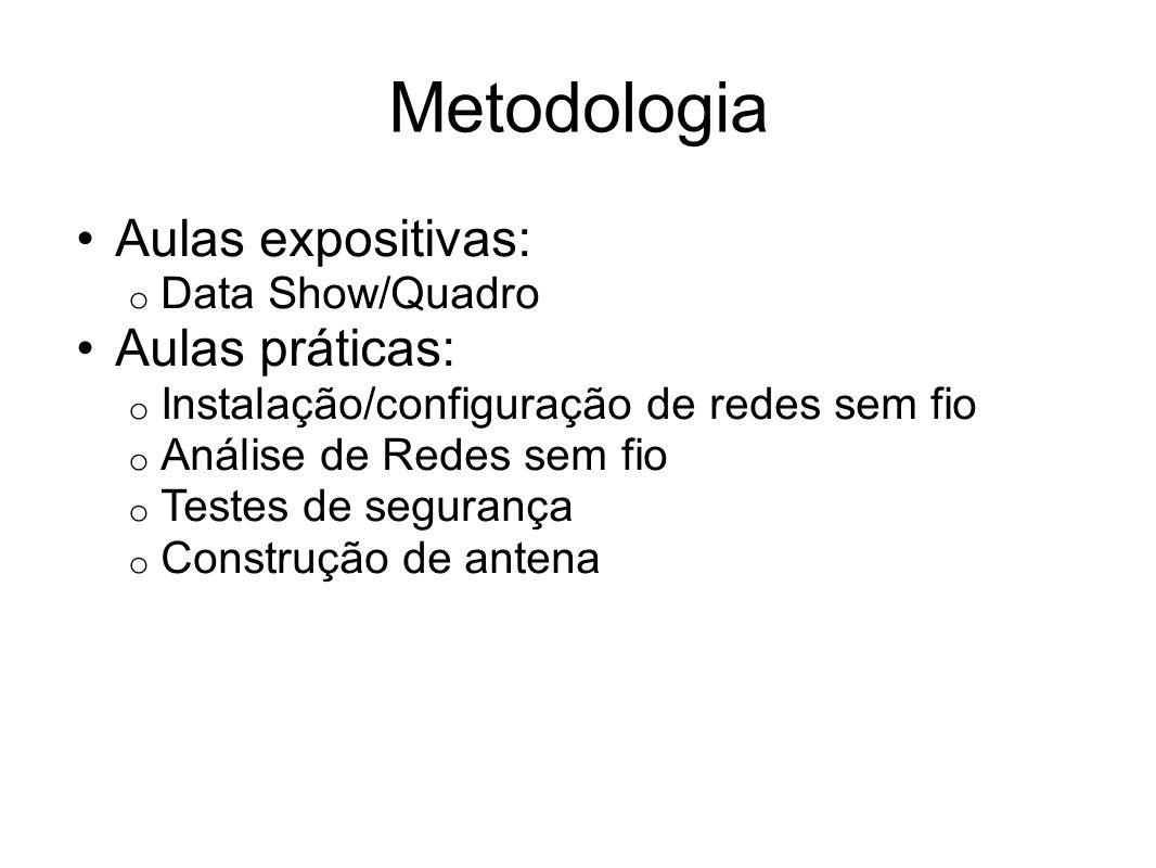 Metodologia Aulas expositivas: Aulas práticas: Data Show/Quadro