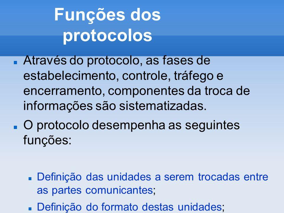 Funções dos protocolos