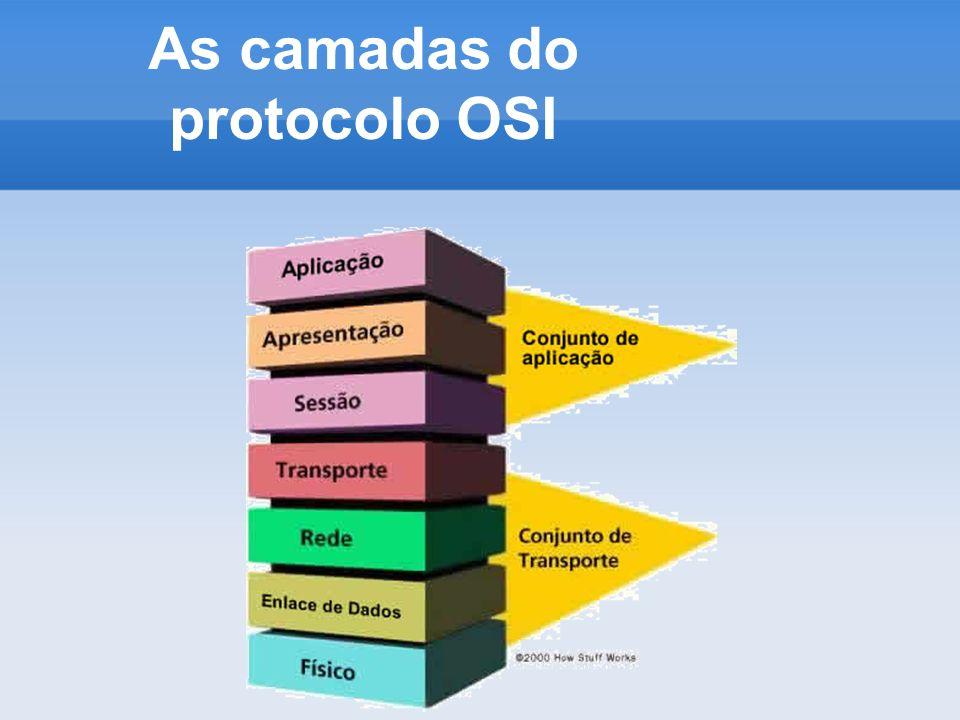 As camadas do protocolo OSI