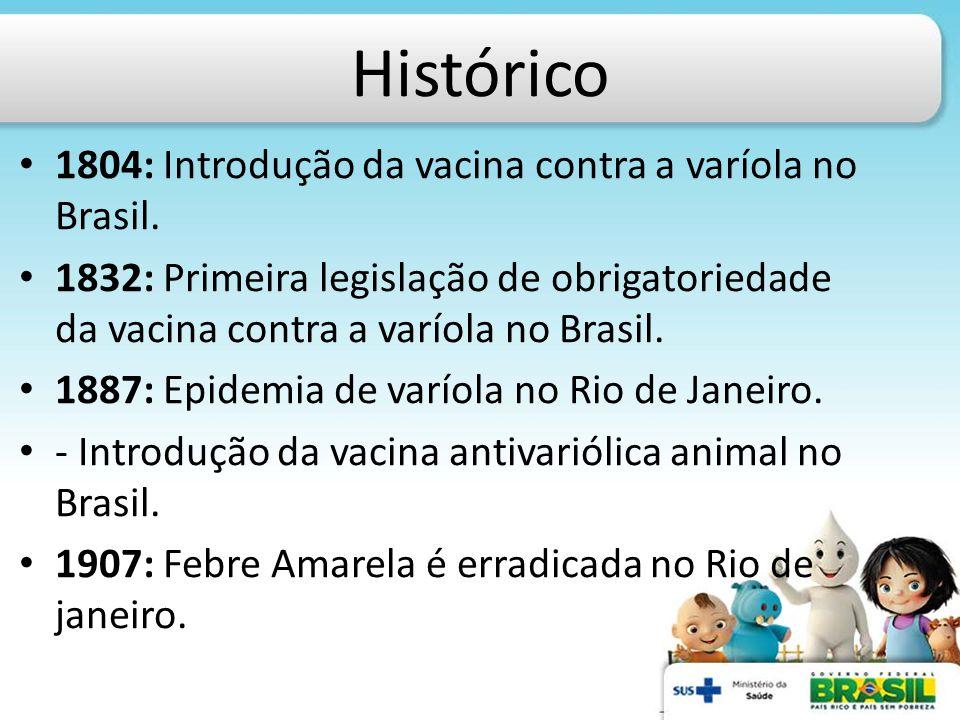 Histórico 1804: Introdução da vacina contra a varíola no Brasil.