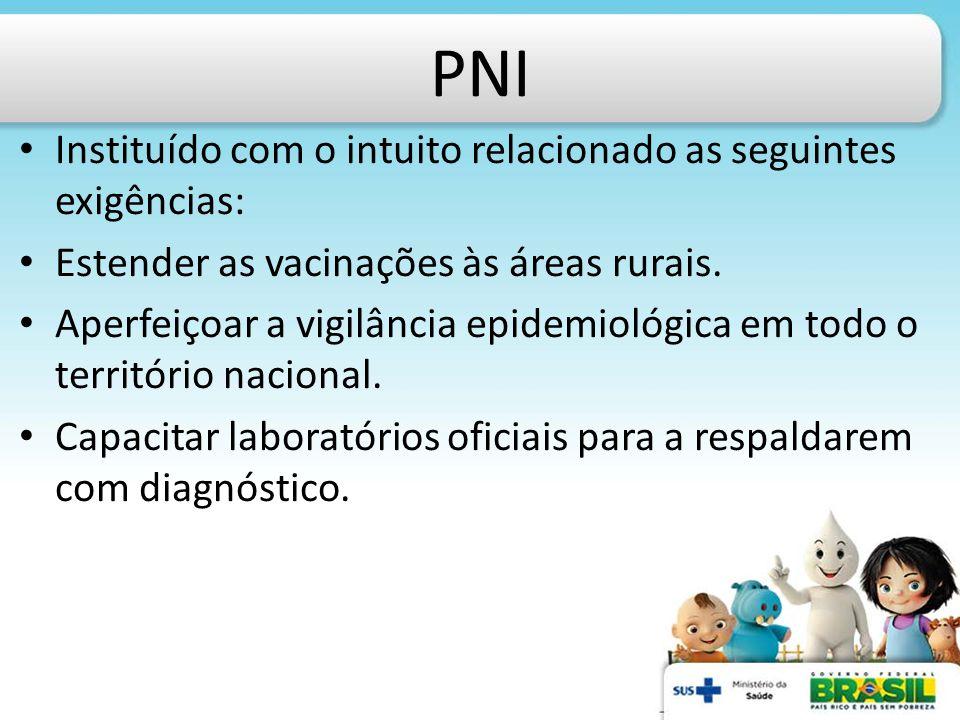 PNI Instituído com o intuito relacionado as seguintes exigências: