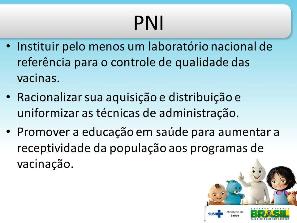 PNI Instituir pelo menos um laboratório nacional de referência para o controle de qualidade das vacinas.