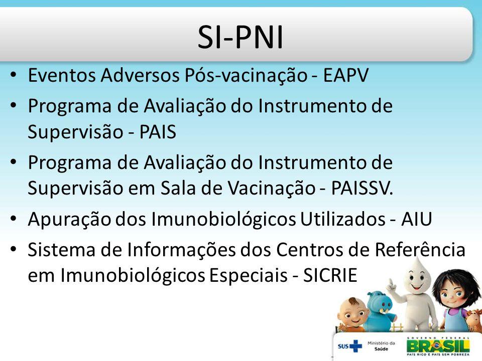 SI-PNI Eventos Adversos Pós-vacinação - EAPV