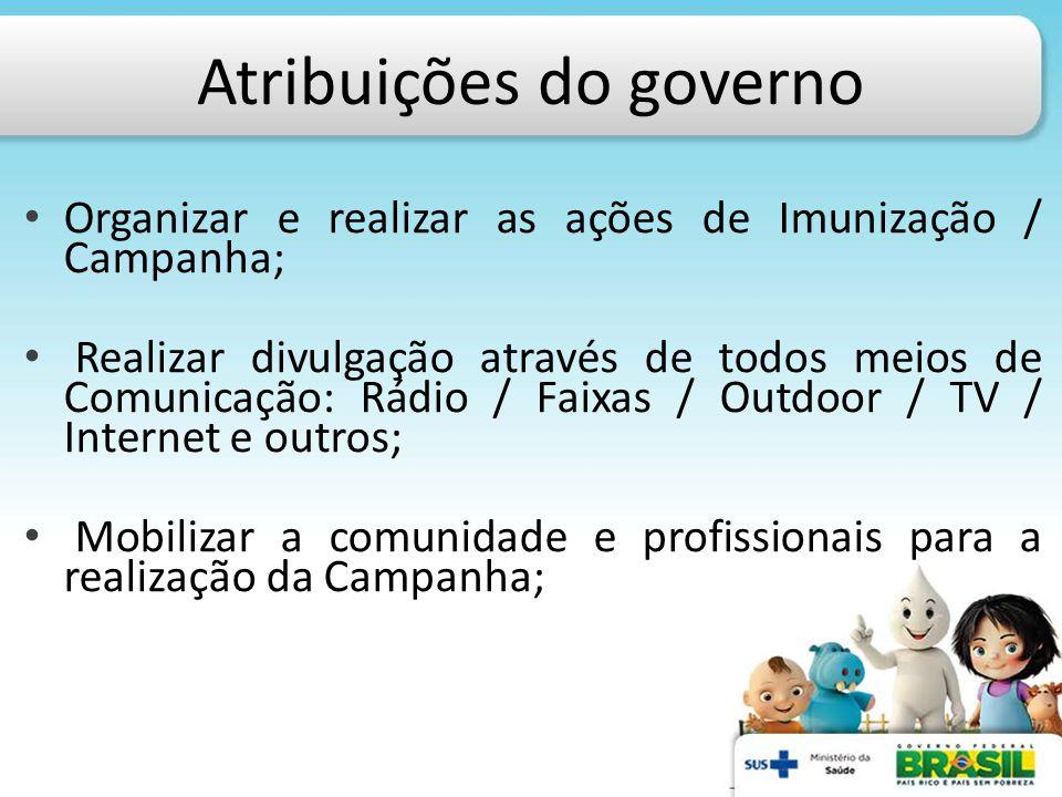Atribuições do governo