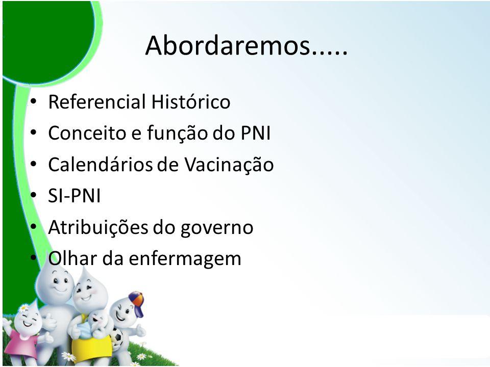 Abordaremos..... Referencial Histórico Conceito e função do PNI