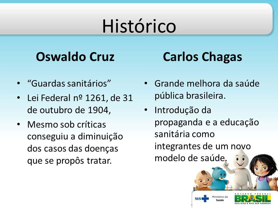Histórico Oswaldo Cruz Carlos Chagas Guardas sanitários