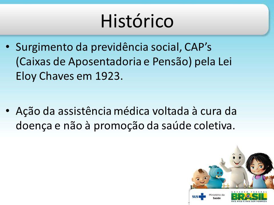 Histórico Surgimento da previdência social, CAP's (Caixas de Aposentadoria e Pensão) pela Lei Eloy Chaves em 1923.