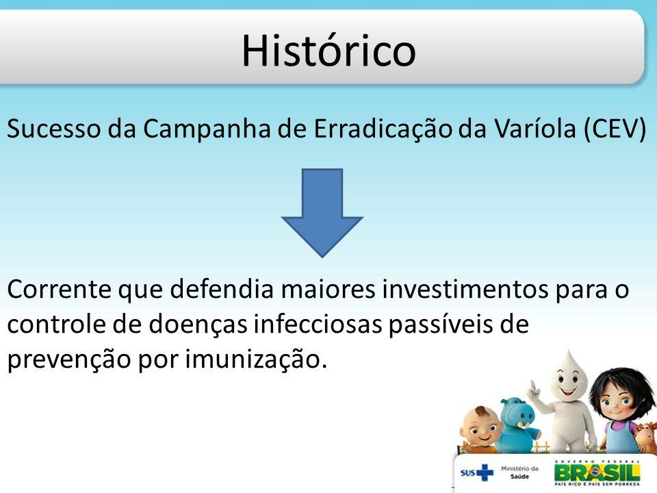 Histórico Sucesso da Campanha de Erradicação da Varíola (CEV)