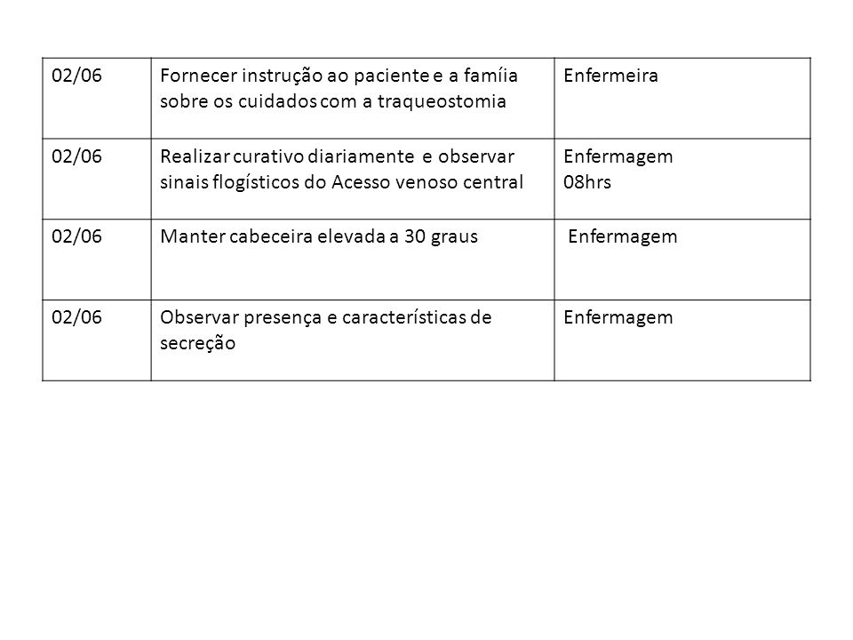02/06 Fornecer instrução ao paciente e a famíia sobre os cuidados com a traqueostomia. Enfermeira.