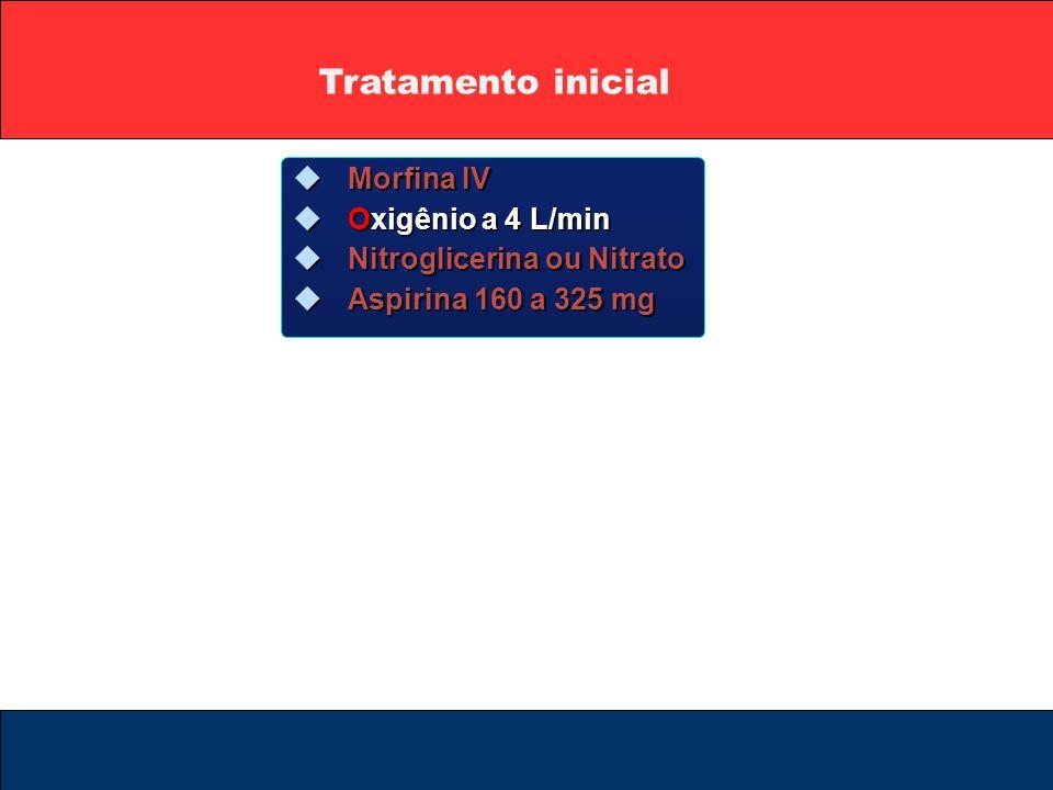 Tratamento inicial Morfina IV Oxigênio a 4 L/min