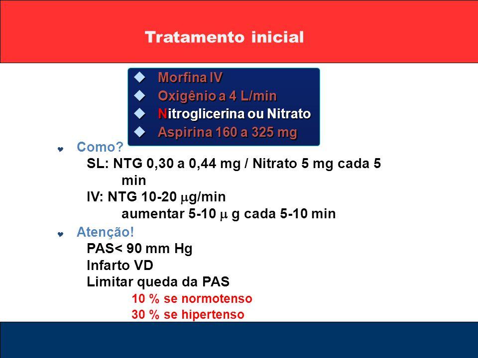 Tratamento inicial SL: NTG 0,30 a 0,44 mg / Nitrato 5 mg cada 5 min