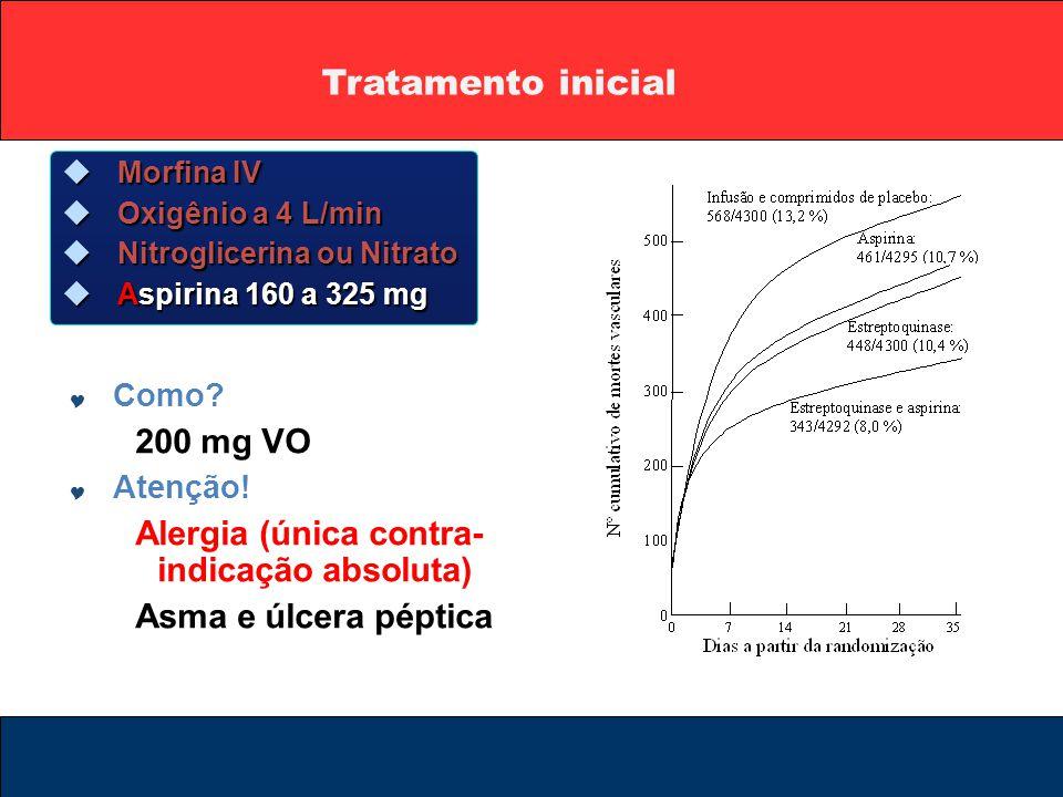 Tratamento inicial 200 mg VO Alergia (única contra-indicação absoluta)