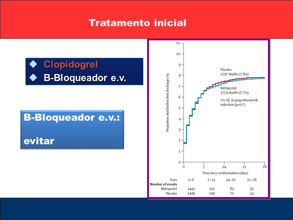 Tratamento inicial Clopidogrel Β-Bloqueador e.v. B-Bloqueador e.v.: evitar