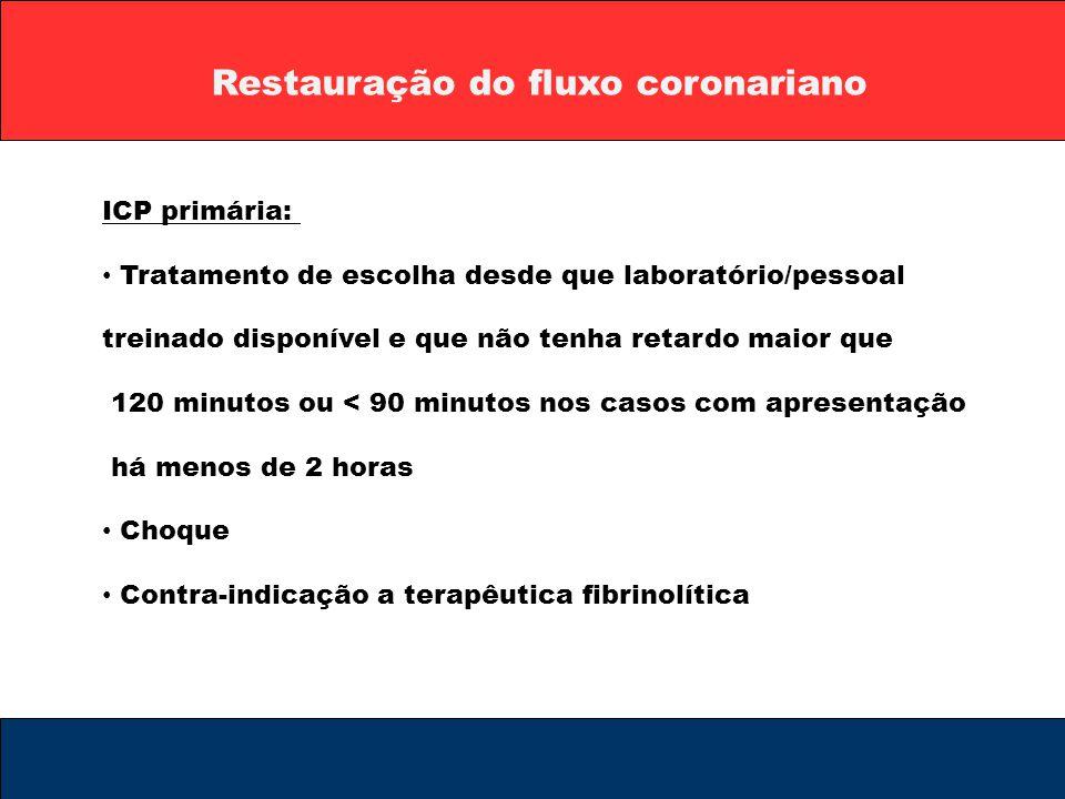 Restauração do fluxo coronariano