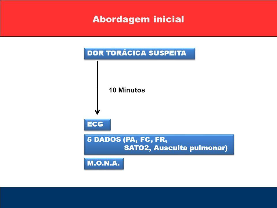 Abordagem inicial DOR TORÁCICA SUSPEITA 10 Minutos ECG