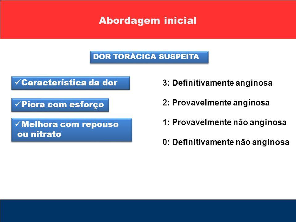 Abordagem inicial Característica da dor 3: Definitivamente anginosa