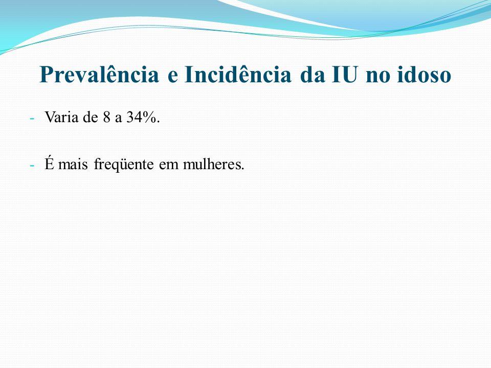 Prevalência e Incidência da IU no idoso