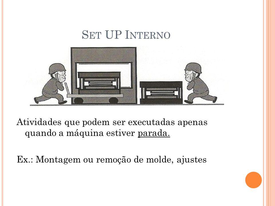 Set UP Interno Atividades que podem ser executadas apenas quando a máquina estiver parada.