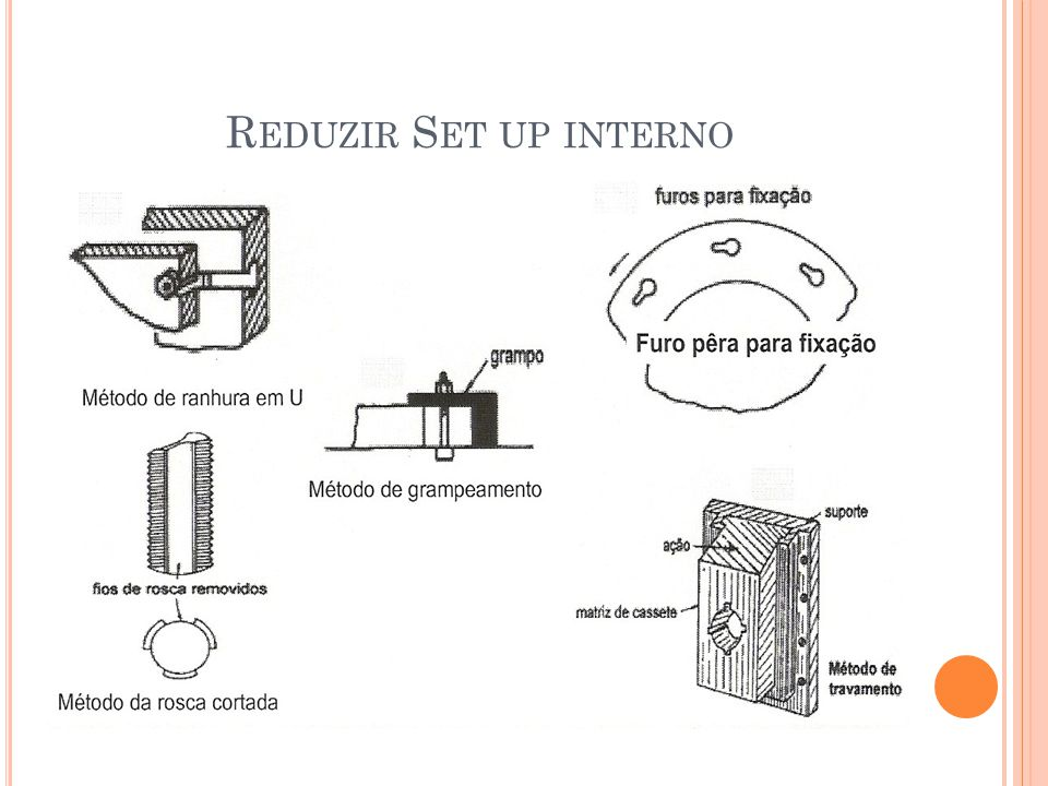 Reduzir Set up interno