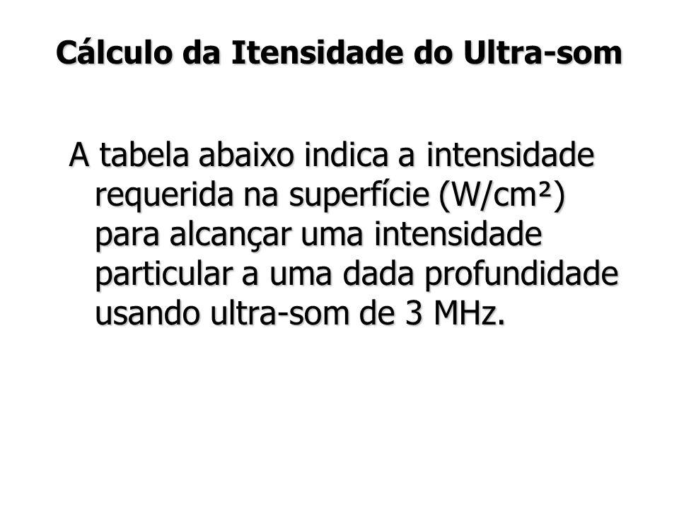 Cálculo da Itensidade do Ultra-som