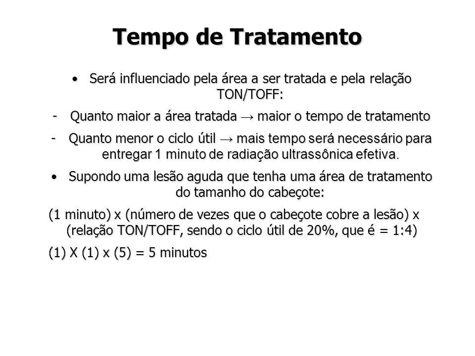 Tempo de Tratamento Será influenciado pela área a ser tratada e pela relação TON/TOFF: Quanto maior a área tratada → maior o tempo de tratamento.