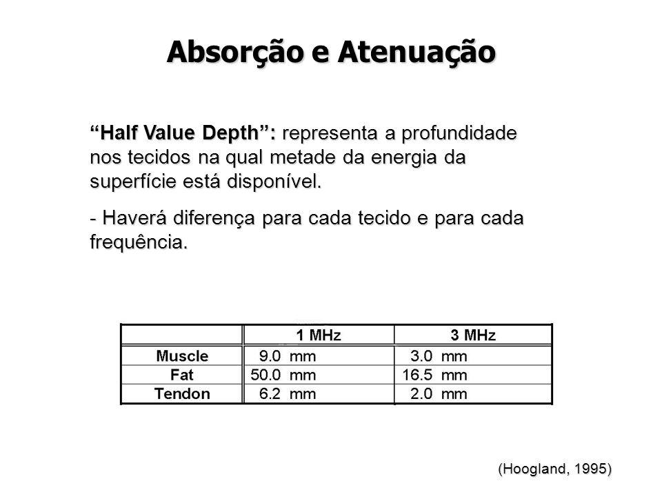 Absorção e Atenuação Half Value Depth : representa a profundidade nos tecidos na qual metade da energia da superfície está disponível.