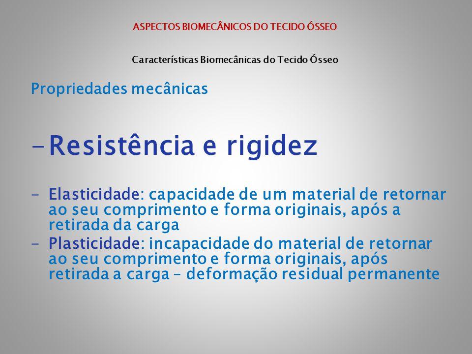 ASPECTOS BIOMECÂNICOS DO TECIDO ÓSSEO Características Biomecânicas do Tecido Ósseo