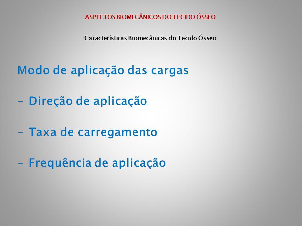 Modo de aplicação das cargas Direção de aplicação Taxa de carregamento