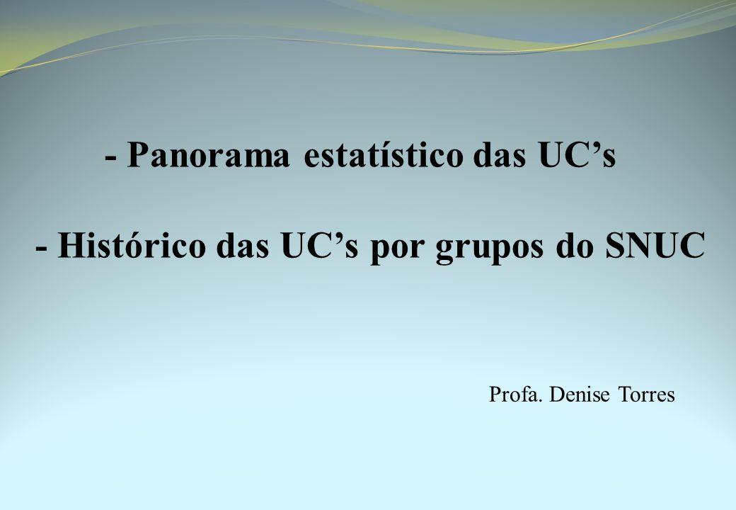 - Panorama estatístico das UC's